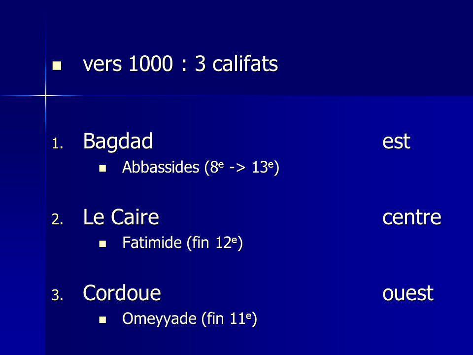 vers 1000 : 3 califats vers 1000 : 3 califats 1.