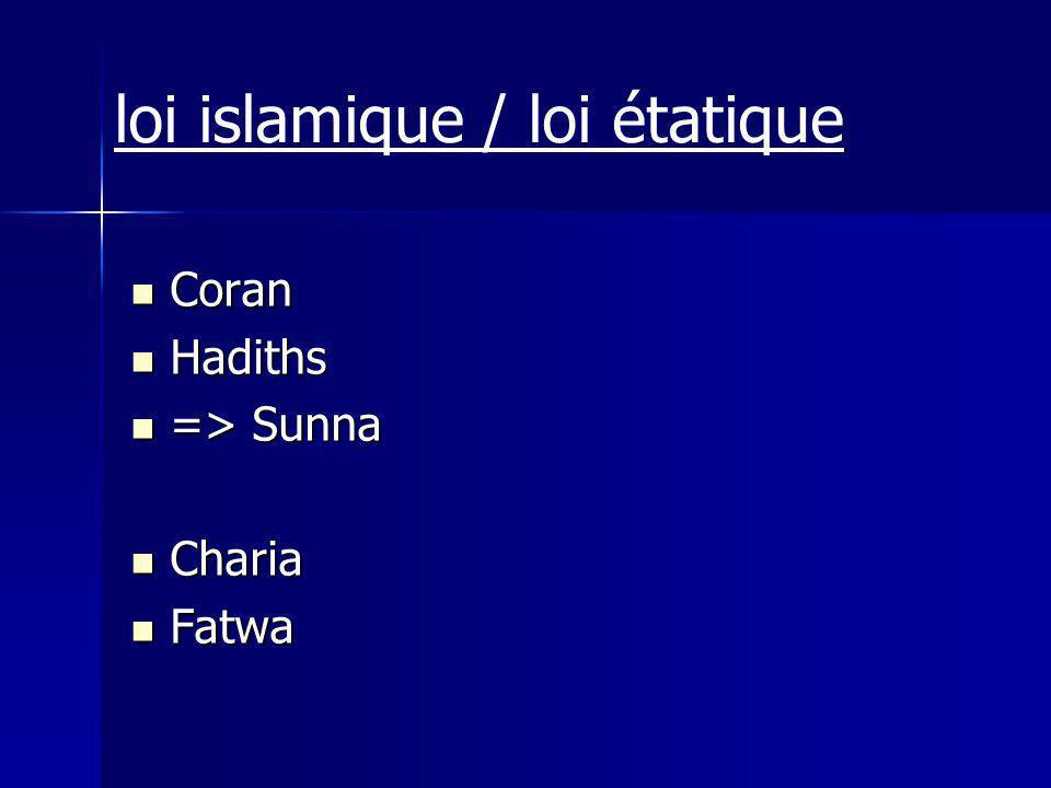 Coran Coran Hadiths Hadiths => Sunna => Sunna Charia Charia Fatwa Fatwa loi islamique / loi étatique