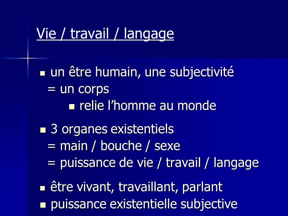 Vie / travail / langage un être humain, une subjectivité un être humain, une subjectivité = un corps relie lhomme au monde relie lhomme au monde 3 org