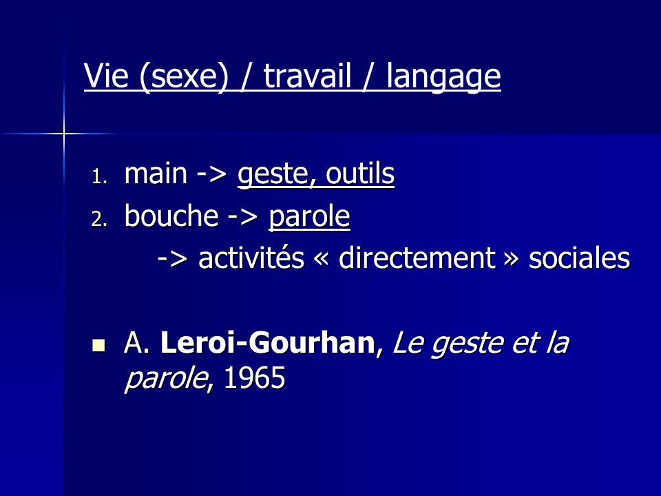 Vie (sexe) / travail / langage 1. main -> geste, outils 2. bouche -> parole -> activités « directement » sociales A. Leroi-Gourhan, Le geste et la par
