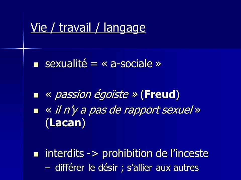 sexualité = « a-sociale » sexualité = « a-sociale » « passion égoïste » (Freud) « passion égoïste » (Freud) « il ny a pas de rapport sexuel » (Lacan)