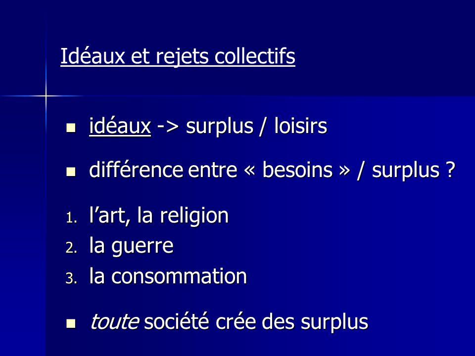 Idéaux et rejets collectifs idéaux -> surplus / loisirs idéaux -> surplus / loisirs différence entre « besoins » / surplus ? différence entre « besoin