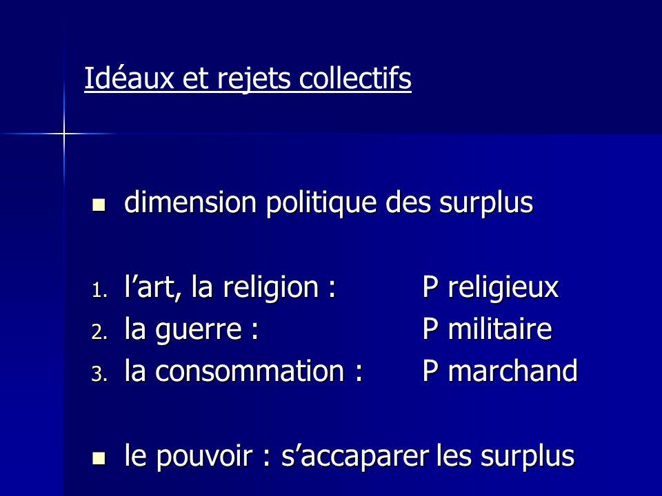 Idéaux et rejets collectifs dimension politique des surplus dimension politique des surplus 1. lart, la religion : P religieux 2. la guerre : P milita