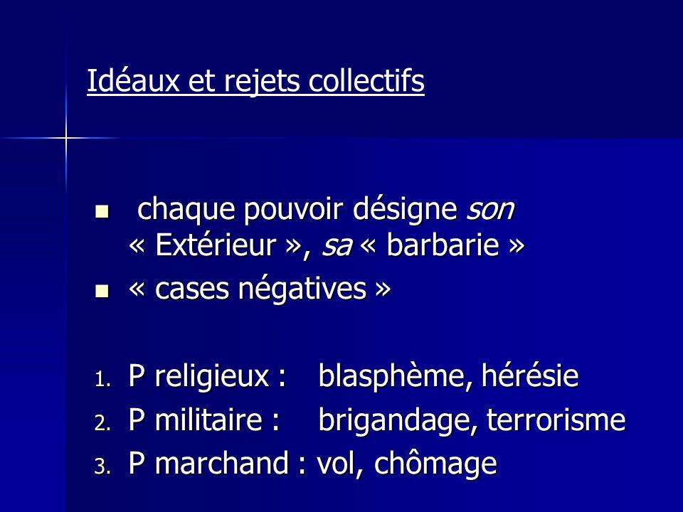 Idéaux et rejets collectifs chaque pouvoir désigne son « Extérieur », sa « barbarie » chaque pouvoir désigne son « Extérieur », sa « barbarie » « case