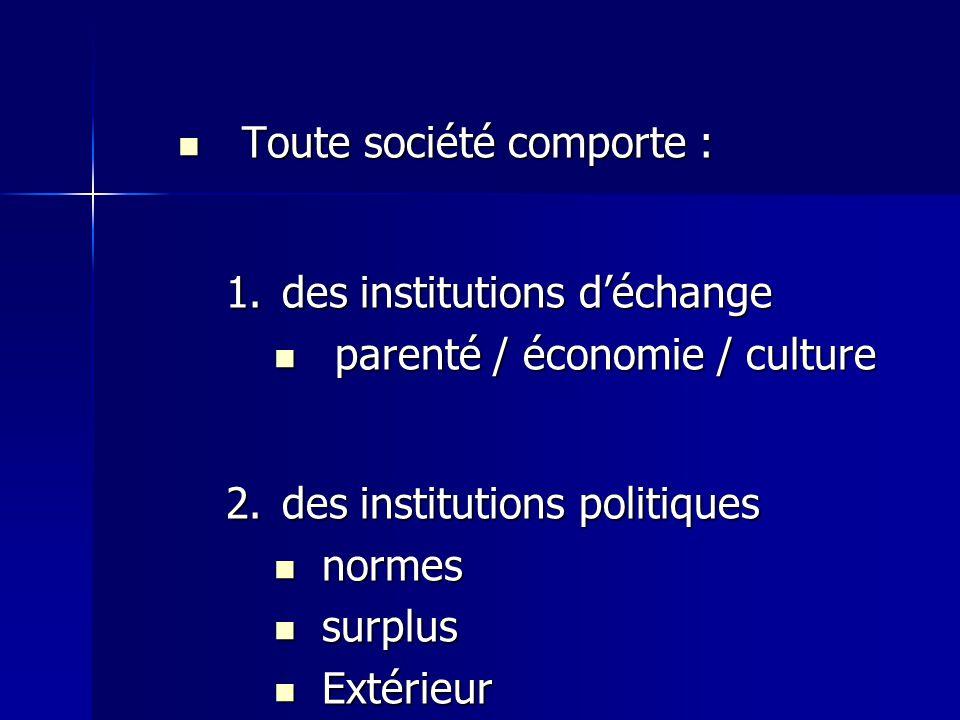 Toute société comporte : Toute société comporte : 1.des institutions déchange parenté / économie / culture parenté / économie / culture 2.des institut