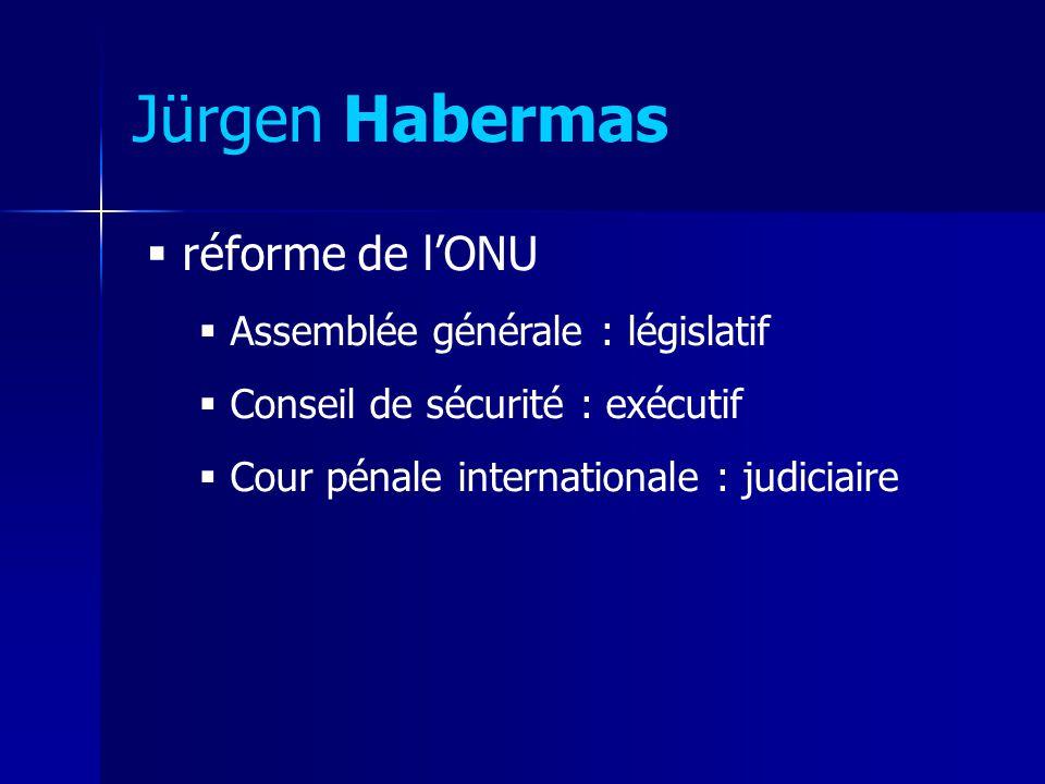 Jürgen Habermas réforme de lONU Assemblée générale : législatif Conseil de sécurité : exécutif Cour pénale internationale : judiciaire