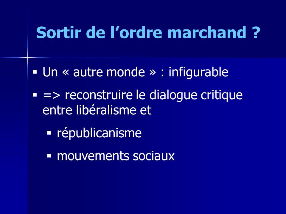 Un « autre monde » : infigurable => reconstruire le dialogue critique entre libéralisme et républicanisme mouvements sociaux Sortir de lordre marchand