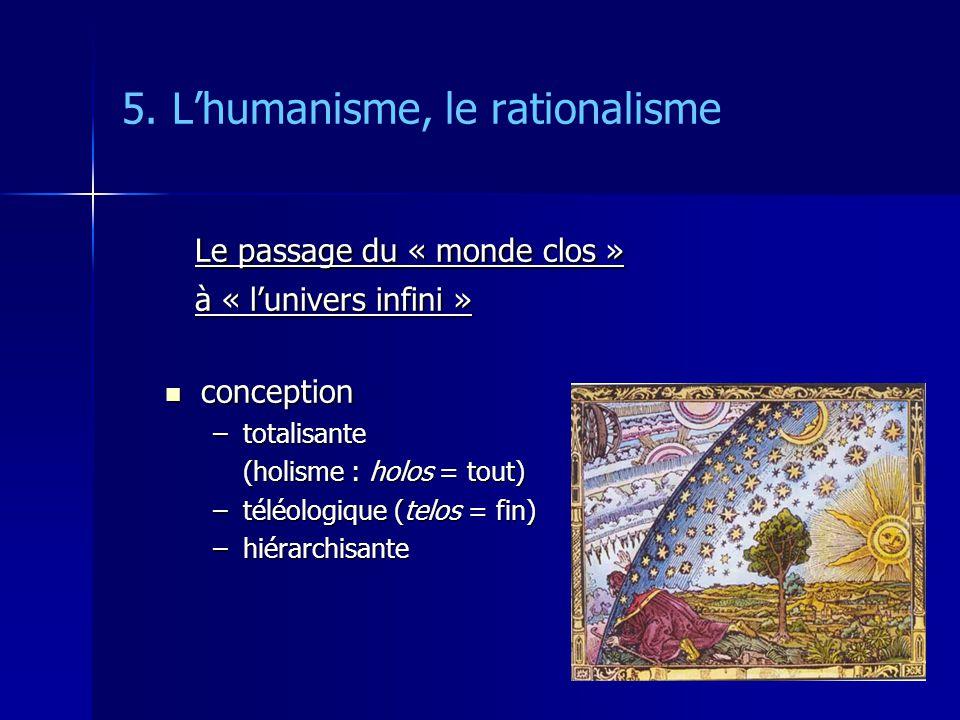 5. Lhumanisme, le rationalisme Le passage du « monde clos » Le passage du « monde clos » à « lunivers infini » à « lunivers infini » conception concep