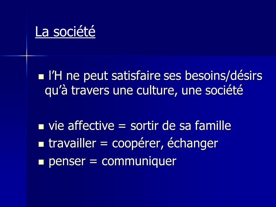 lH ne peut satisfaire ses besoins/désirs quà travers une culture, une société lH ne peut satisfaire ses besoins/désirs quà travers une culture, une so