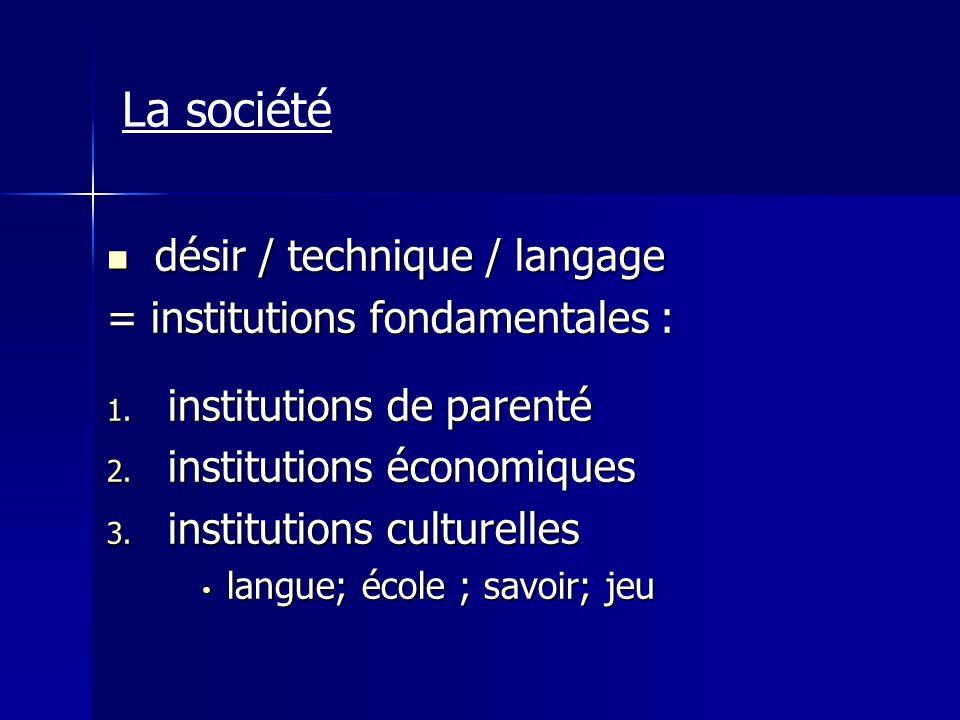désir / technique / langage désir / technique / langage = institutions fondamentales : 1. institutions de parenté 2. institutions économiques 3. insti