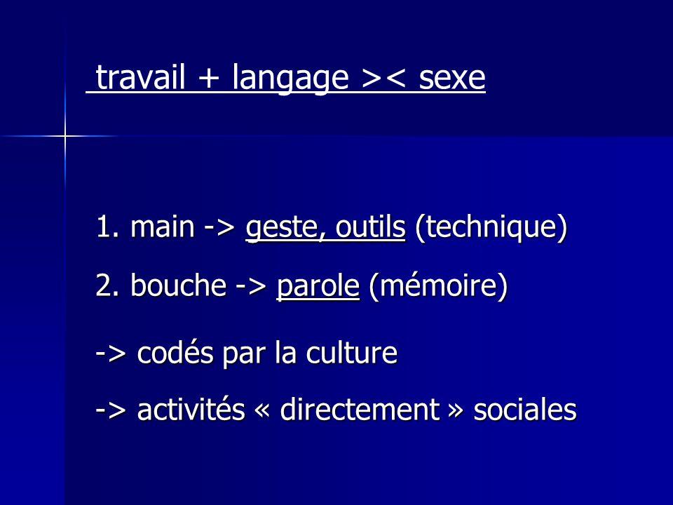 1. main -> geste, outils (technique) 2. bouche -> parole (mémoire) -> codés par la culture -> activités « directement » sociales travail + langage ><