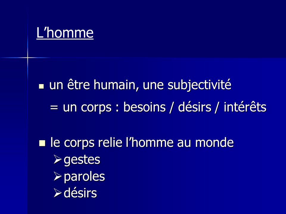 Lhomme un être humain, une subjectivité un être humain, une subjectivité = un corps : besoins / désirs / intérêts = un corps : besoins / désirs / inté