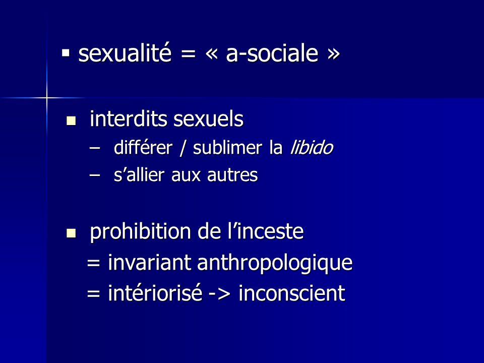 interdits sexuels interdits sexuels –différer / sublimer la libido –sallier aux autres prohibition de linceste prohibition de linceste = invariant ant