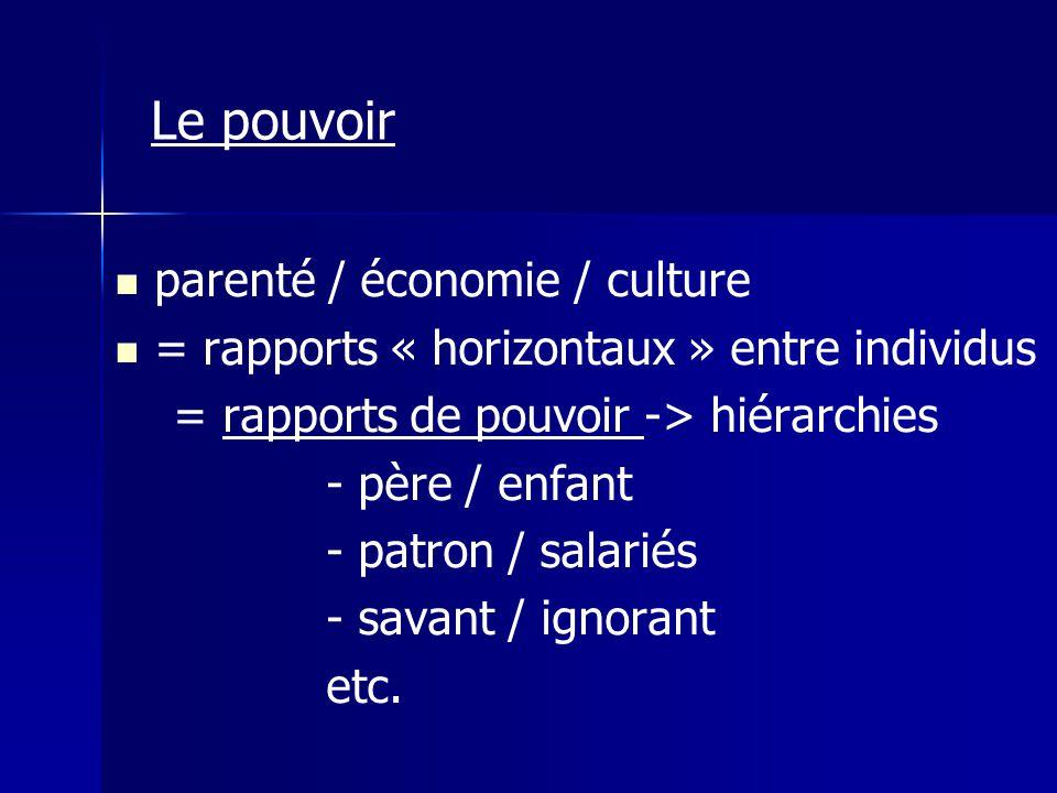 parenté / économie / culture = rapports « horizontaux » entre individus = rapports de pouvoir -> hiérarchies - père / enfant - patron / salariés - sav