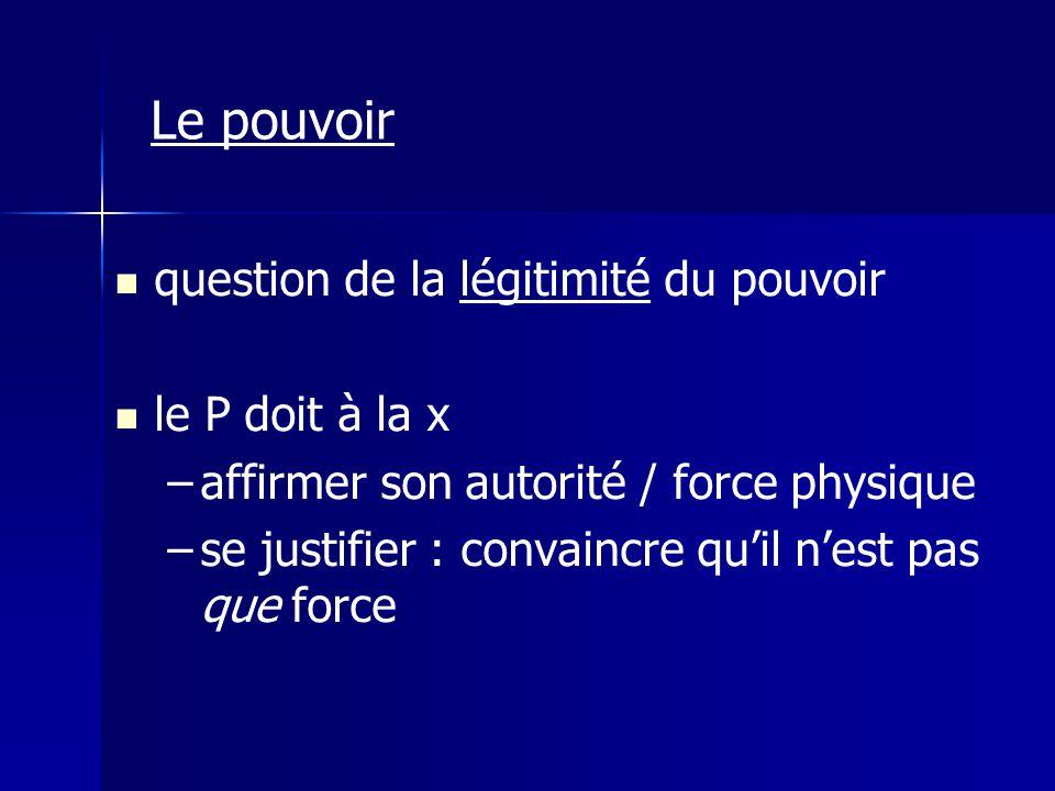 question de la légitimité du pouvoir le P doit à la x – –affirmer son autorité / force physique – –se justifier : convaincre quil nest pas que force L