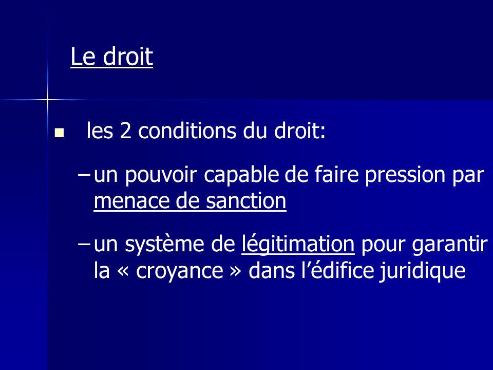 les 2 conditions du droit: – –un pouvoir capable de faire pression par menace de sanction – –un système de légitimation pour garantir la « croyance »