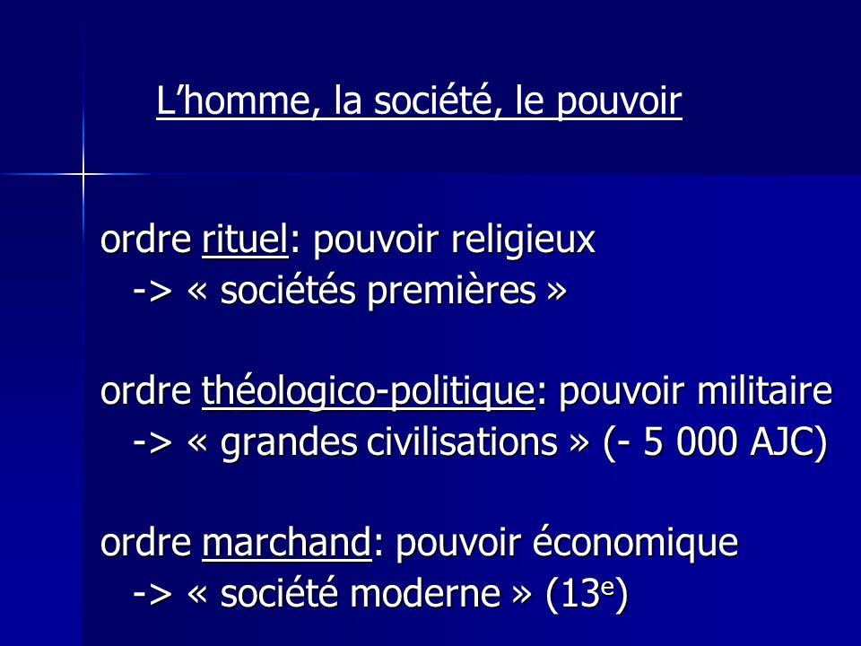ordre rituel: pouvoir religieux -> « sociétés premières » ordre théologico-politique: pouvoir militaire -> « grandes civilisations » (- 5 000 AJC) ord