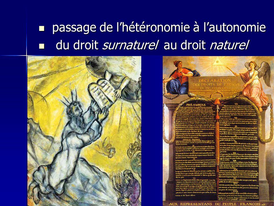 passage de lhétéronomie à lautonomie passage de lhétéronomie à lautonomie du droit surnaturel au droit naturel du droit surnaturel au droit naturel