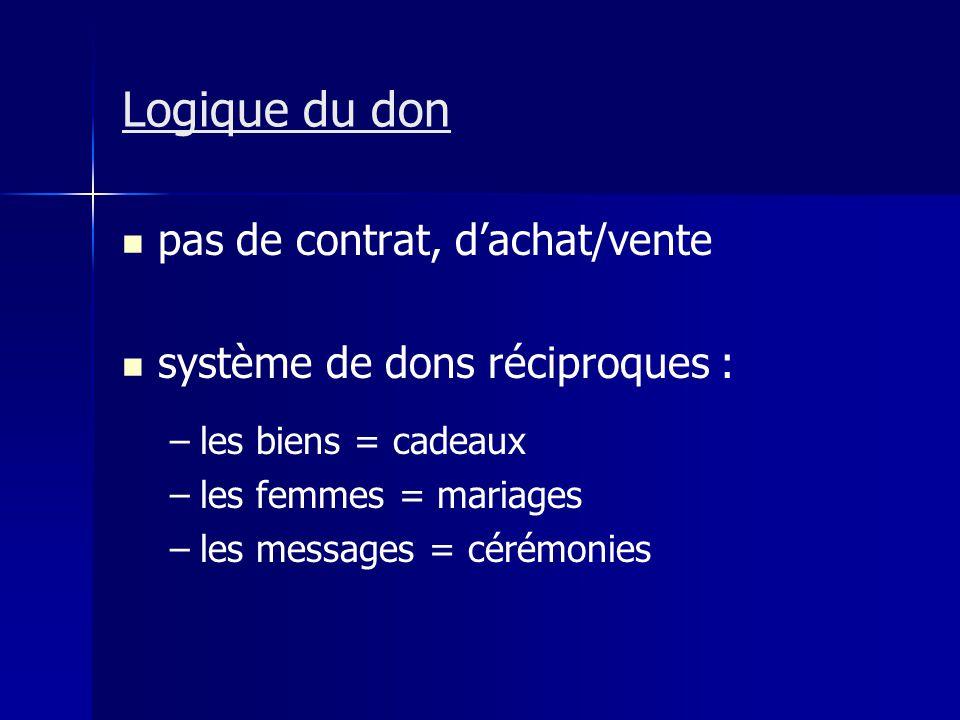 Logique du don pas de contrat, dachat/vente système de dons réciproques : – –les biens = cadeaux – –les femmes = mariages – –les messages = cérémonies