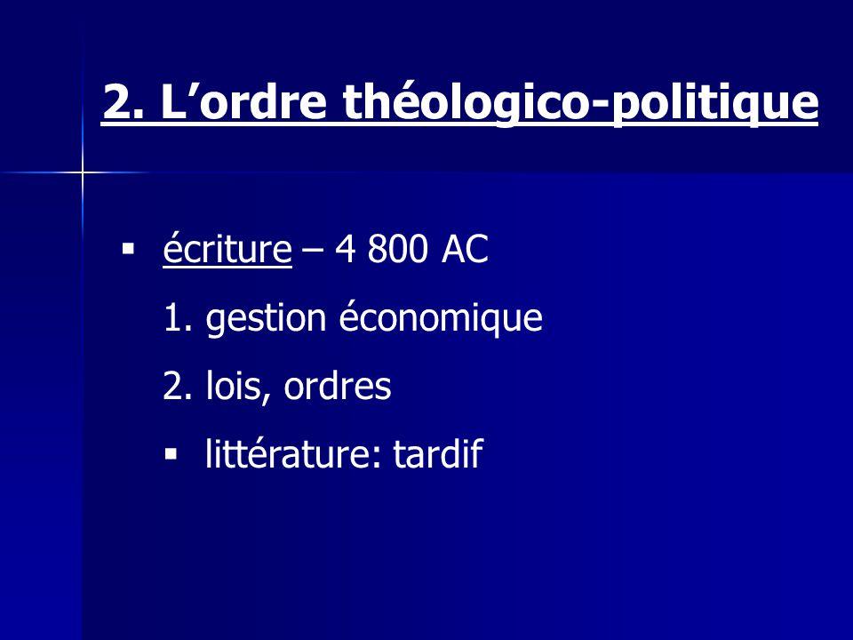 écriture – 4 800 AC 1. gestion économique 2. lois, ordres littérature: tardif 2. Lordre théologico-politique