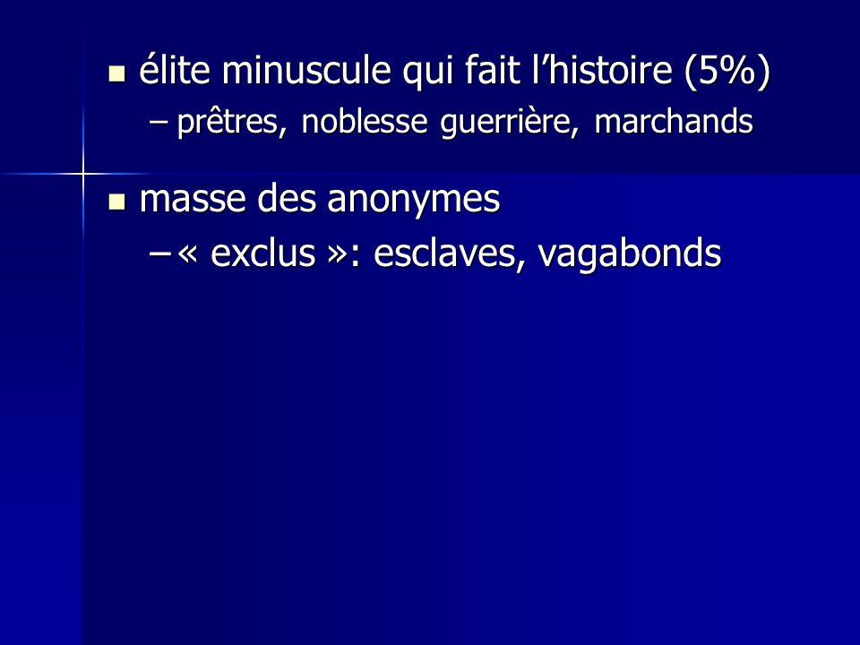 élite minuscule qui fait lhistoire (5%) élite minuscule qui fait lhistoire (5%) –prêtres, noblesse guerrière, marchands masse des anonymes masse des a