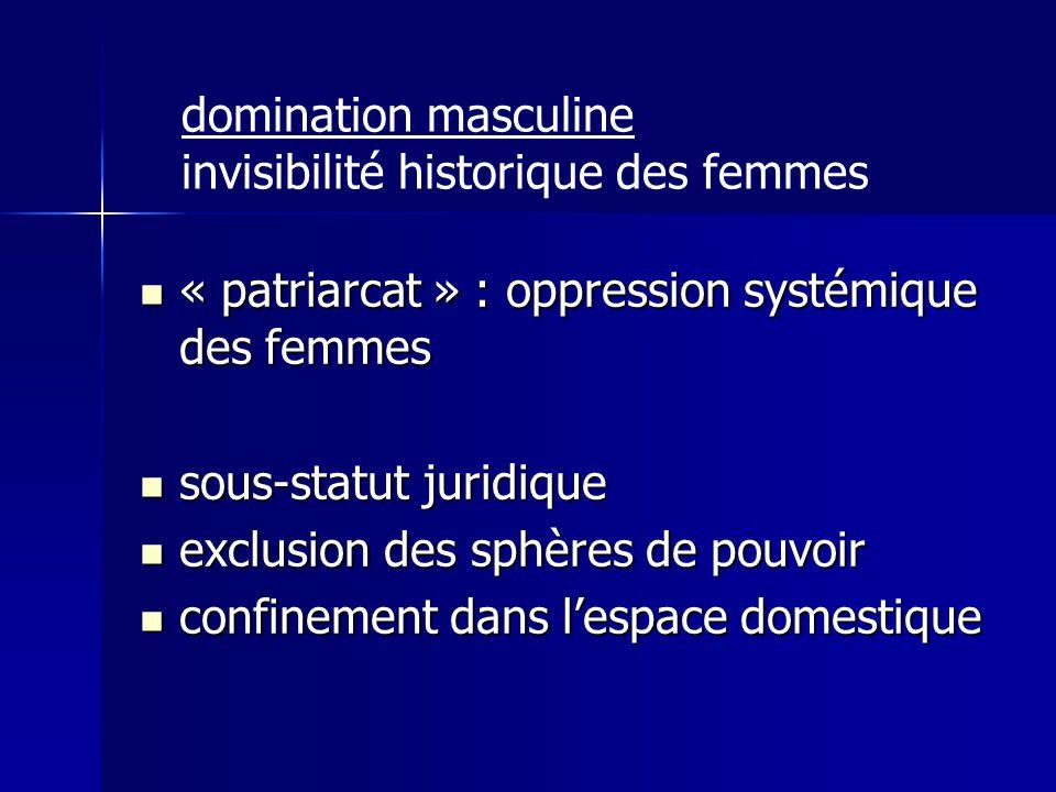 « patriarcat » : oppression systémique des femmes « patriarcat » : oppression systémique des femmes sous-statut juridique sous-statut juridique exclus