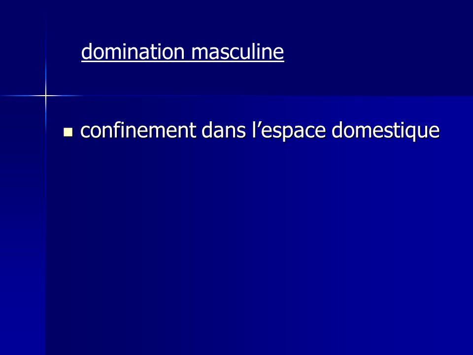 confinement dans lespace domestique confinement dans lespace domestique domination masculine