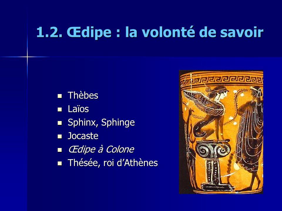 1.2. Œdipe : la volonté de savoir Thèbes Thèbes Laïos Laïos Sphinx, Sphinge Sphinx, Sphinge Jocaste Jocaste Œdipe à Colone Œdipe à Colone Thésée, roi