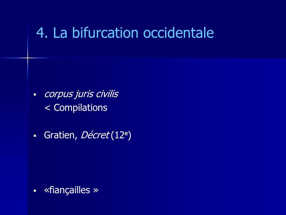 4. La bifurcation occidentale corpus juris civilis < Compilations Gratien, Décret (12 e ) «fiançailles »