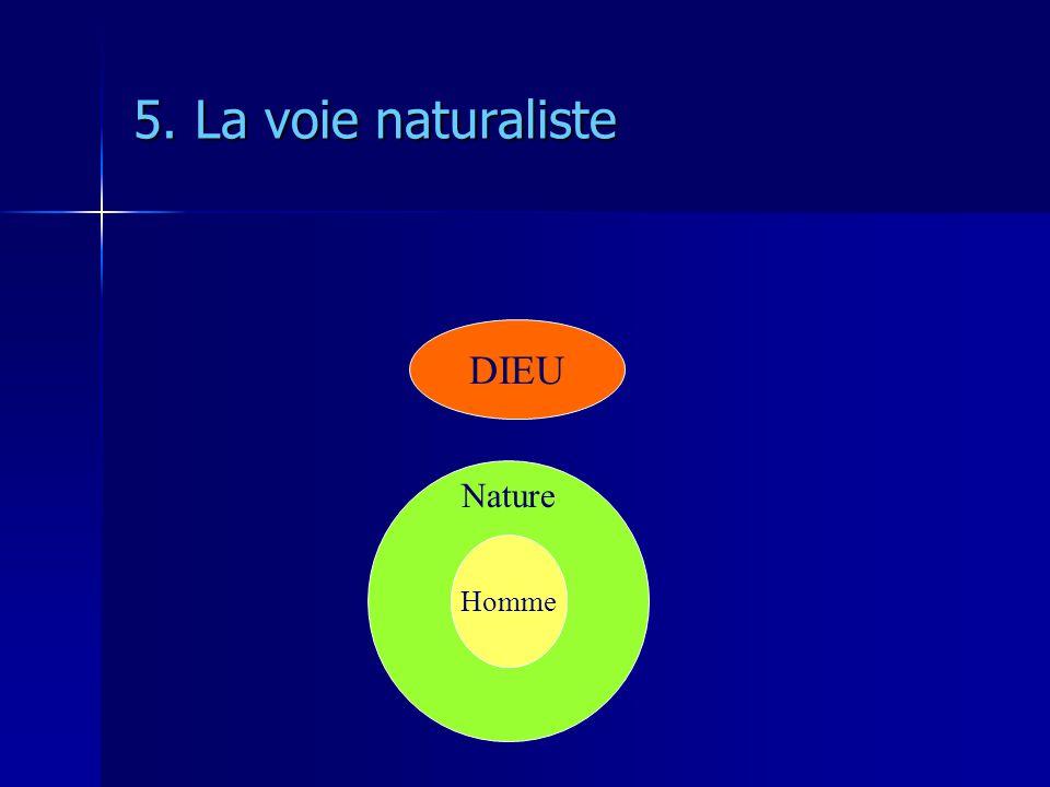 5. La voie naturaliste DIEU Homme Nature