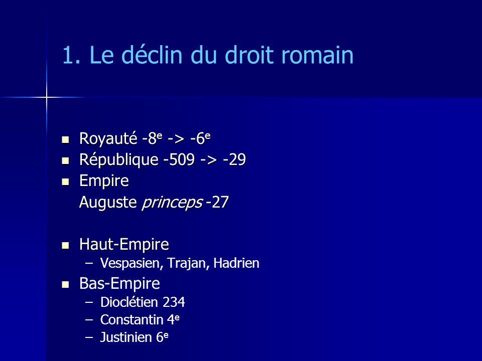 1. Le déclin du droit romain Royauté -8 e -> -6 e Royauté -8 e -> -6 e République -509 -> -29 République -509 -> -29 Empire Empire Auguste princeps -2