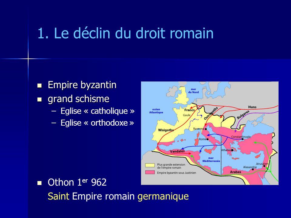 1. Le déclin du droit romain Empire byzantin Empire byzantin grand schisme grand schisme – –Eglise « catholique » – –Eglise « orthodoxe » Othon 1 er 9