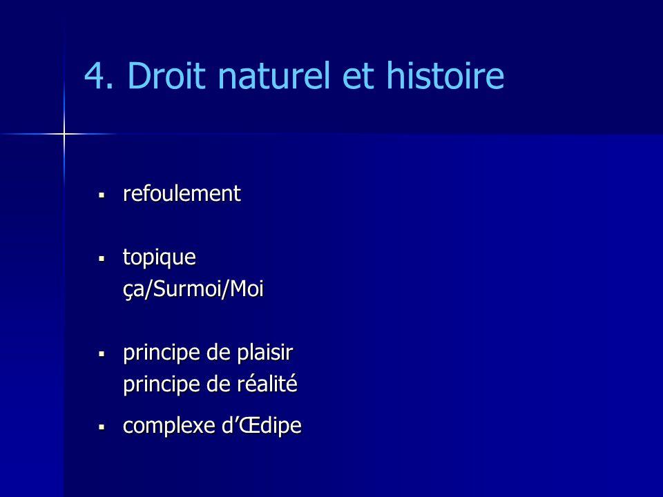 4. Droit naturel et histoire refoulement refoulement topique topiqueça/Surmoi/Moi principe de plaisir principe de plaisir principe de réalité complexe