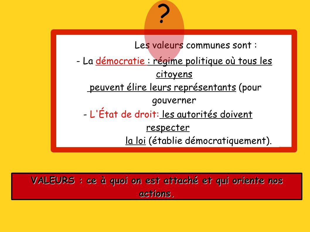 Les valeurs communes sont : - La démocratie : régime politique où tous les citoyens peuvent élire leurs représentants (pour gouverner le pays.) - L'Ét