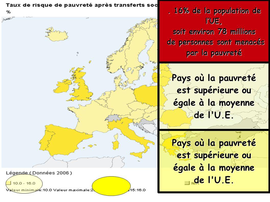 Pays où la pauvreté est supérieure ou égale à la moyenne de l U.E.