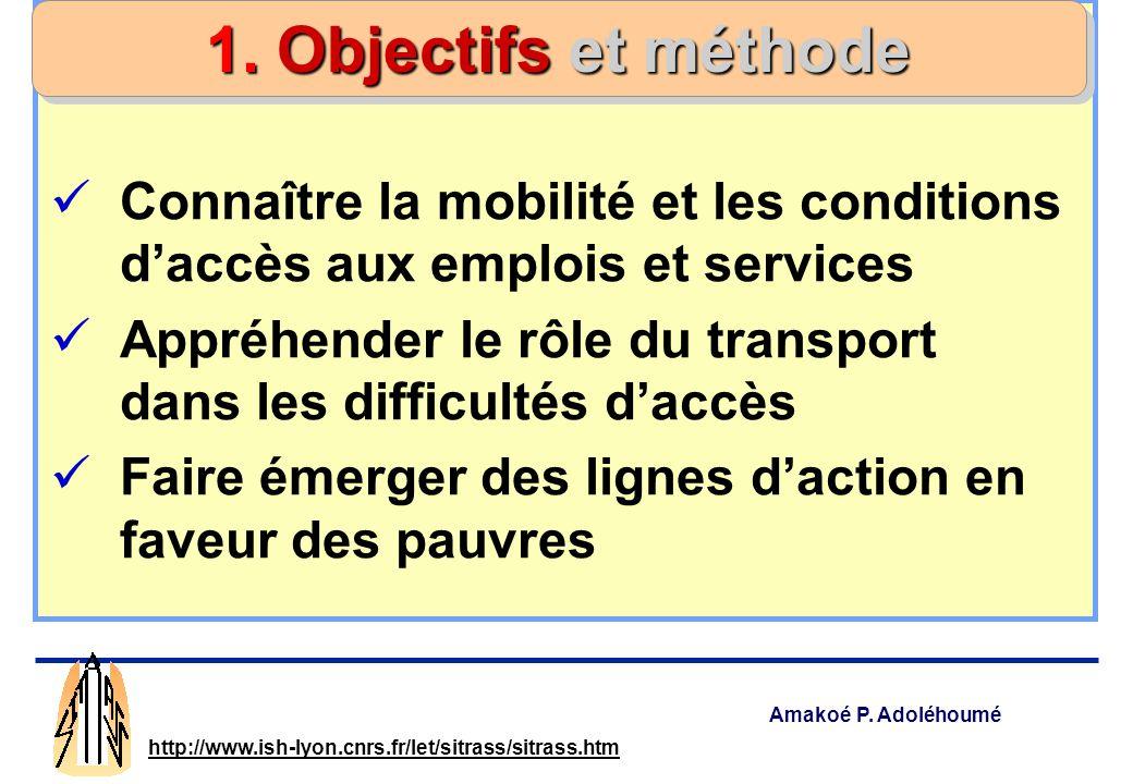 Amakoé P. Adoléhoumé http://www.ish-lyon.cnrs.fr/let/sitrass/sitrass.htm Didier PLAT ( Chef d'équipe, Laboratoire d'Économie des Transports, Lyon) Ama