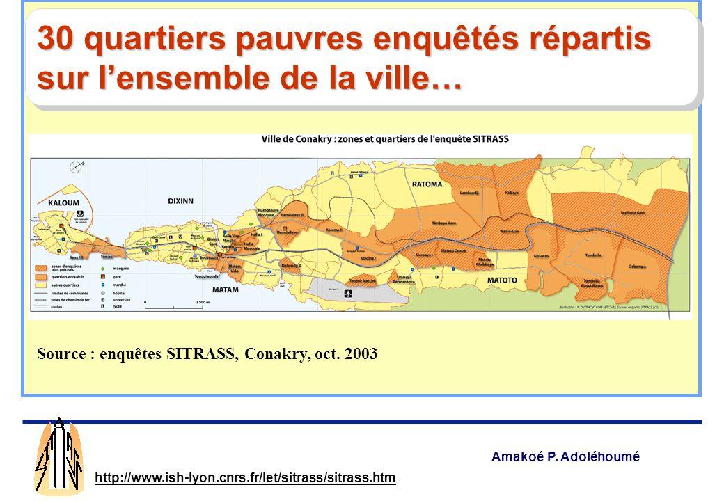 Amakoé P. Adoléhoumé http://www.ish-lyon.cnrs.fr/let/sitrass/sitrass.htm Entretiens avec les acteurs institutionnels Entretiens avec les opérateurs En