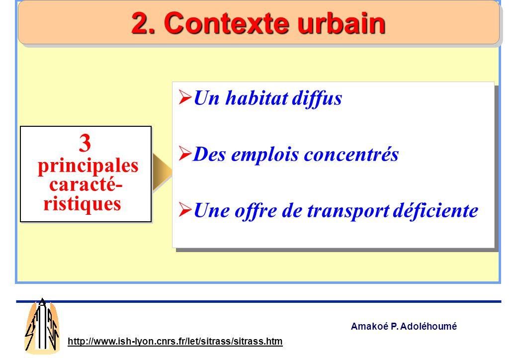 Amakoé P. Adoléhoumé http://www.ish-lyon.cnrs.fr/let/sitrass/sitrass.htm Entre- tiens Ménages enquêtés Individus (+ 10 ans) Dépla- cements Conakry 306
