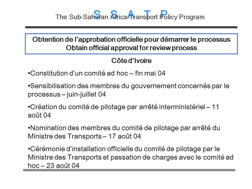 Obtention de lapprobation officielle pour démarrer le processus Obtain official approval for review process Côte dIvoire Constitution dun comité ad ho