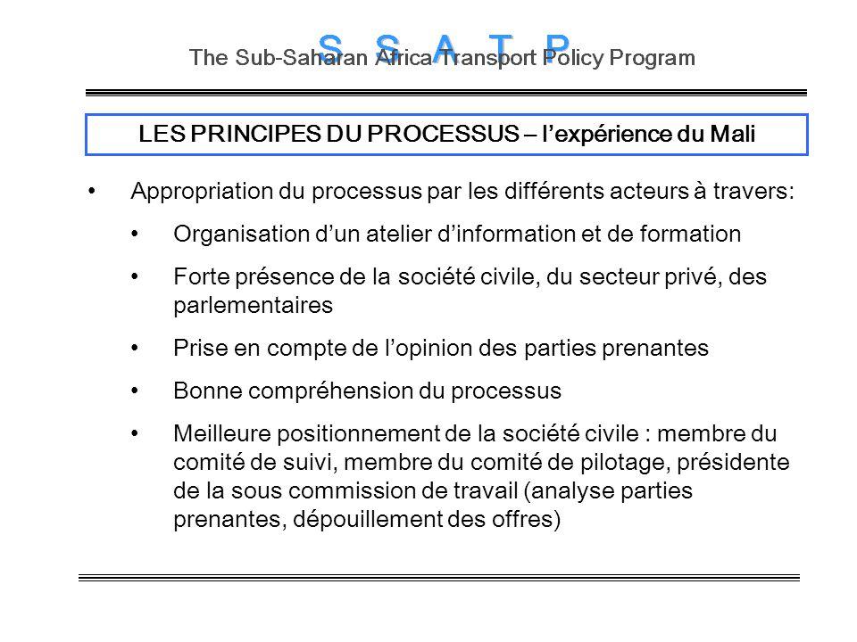 LES PRINCIPES DU PROCESSUS – lexpérience du Mali Appropriation du processus par les différents acteurs à travers: Organisation dun atelier dinformatio