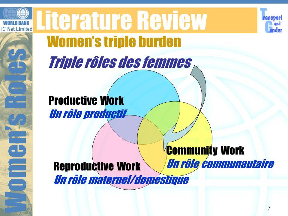 IC Net Limited 7 Literature Review Womens triple burden Triple rôles des femmes Womens Roles Productive Work Un rôle productif Community Work Un rôle communautaire Reproductive Work Un rôle maternel/domestique