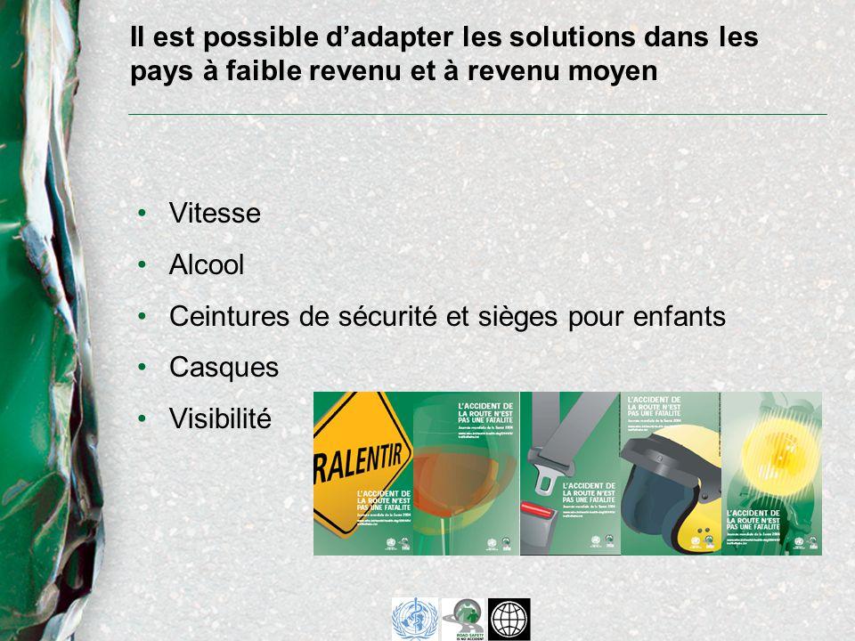 Vitesse Alcool Ceintures de sécurité et sièges pour enfants Casques Visibilité Il est possible dadapter les solutions dans les pays à faible revenu et à revenu moyen