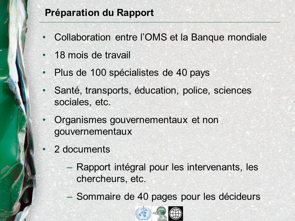 Préparation du Rapport Collaboration entre lOMS et la Banque mondiale 18 mois de travail Plus de 100 spécialistes de 40 pays Santé, transports, éducation, police, sciences sociales, etc.