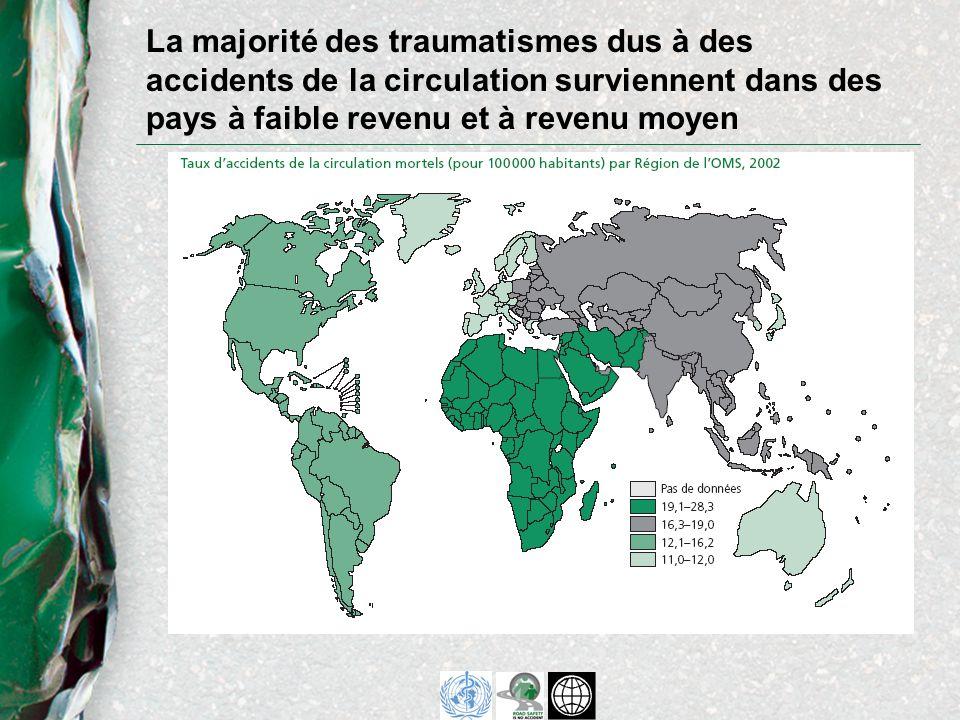 La majorité des traumatismes dus à des accidents de la circulation surviennent dans des pays à faible revenu et à revenu moyen