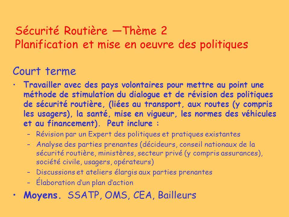 Sécurité Routière Thème 2 Planification et mise en oeuvre des politiques Moyen et long terme Assister la mise en oeuvre des plans daction des pays pilotes –Partenaires.