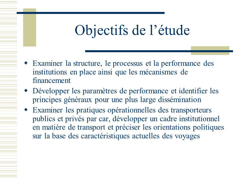 Objectifs de létude Examiner la structure, le processus et la performance des institutions en place ainsi que les mécanismes de financement Développer