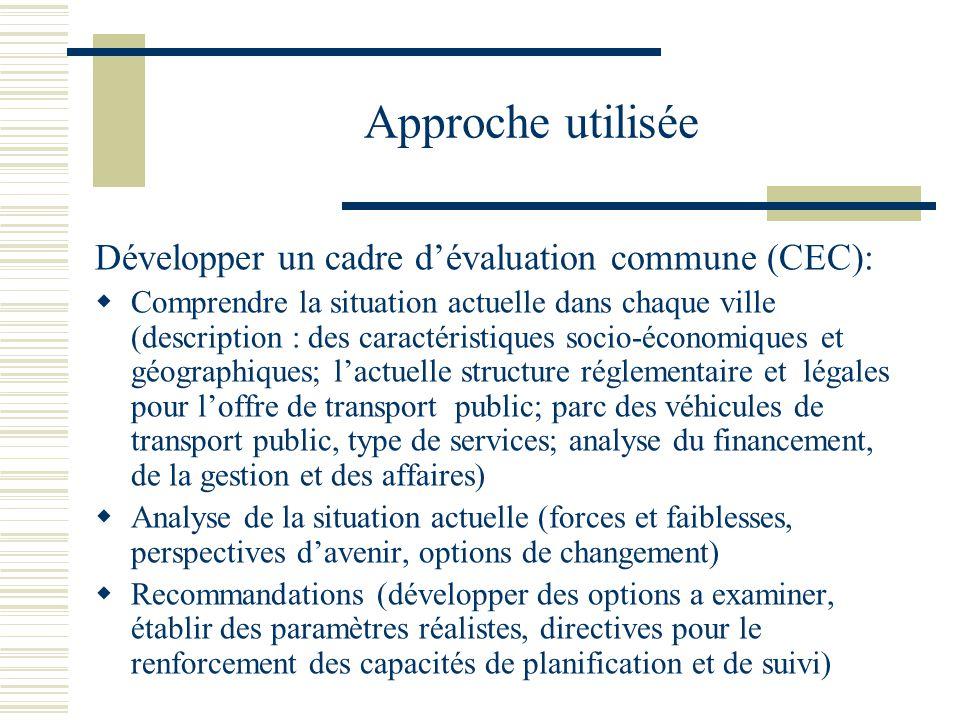 Approche utilisée Développer un cadre dévaluation commune (CEC): Comprendre la situation actuelle dans chaque ville (description : des caractéristique