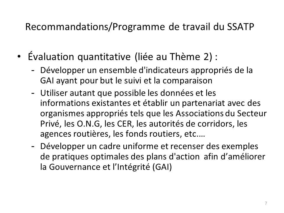 Recommandations/Programme de travail du SSATP pour 2010 Estimation qualitative (Liée au Thème 1) : - Adopter un mécanisme de révision par les pairs en collaboration avec des entités non-étatiques en vue dévaluer le niveau de la GAI dans les organisations du secteur des transports - Le SSATP doit jouer un rôle de sensibilisation en élevant le profil de la GAI dans le secteur des transports.