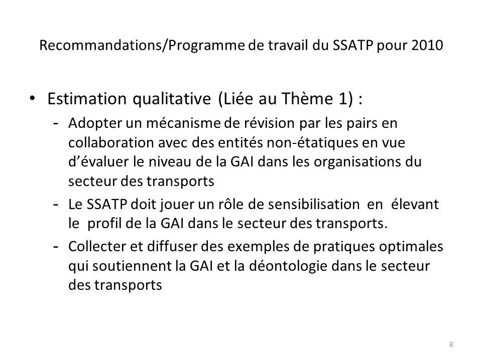 Recommandations/Programme de travail du SSATP pour 2010 Estimation qualitative (Liée au Thème 1) : - Adopter un mécanisme de révision par les pairs en