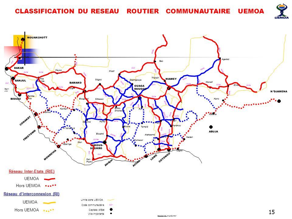 15 Capitale dEtat Ville Importante Limite zone UEMOA Réseau Inter-Etats (RIE) UEMOA Hors UEMOA Réseau dinterconnexion (RI) UEMOA Hors UEMOA Code commu